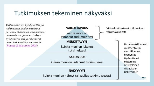 www.hamk.fi Tutkimuksen tekeminen näkyväksi VAIKUTTAVUUS kuinka moni on viitannut tutkimukseesi MERKITTÄVYYS kuinka moni o...
