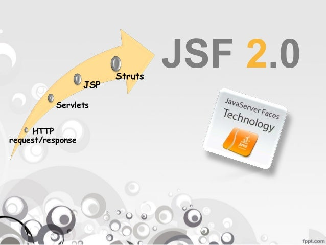 Struts                                  JSF 2.0                   JSP           Servlets     HTTPrequest/response