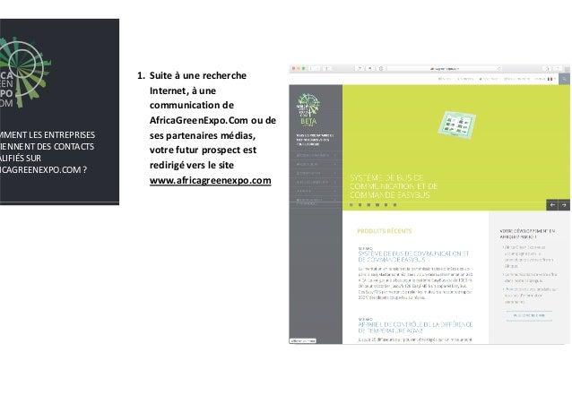 1. Suite à une recherche Internet, à une communication de AfricaGreenExpo.Com ou de ses partenaires médias, votre futur pr...