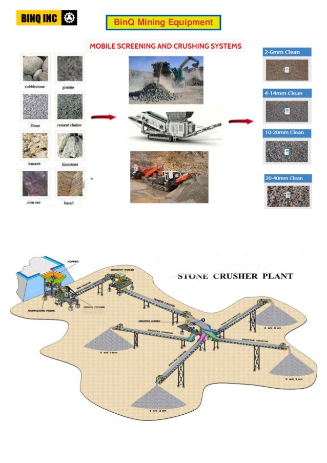 ball mill machine designs Slide 2