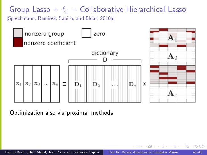 cvpr2010  sparse coding and dictionary learning for image analysis  p u2026