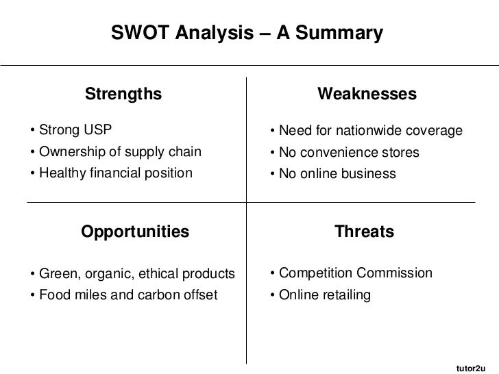 Waitrose SWOT Analysis, Competitors & USP