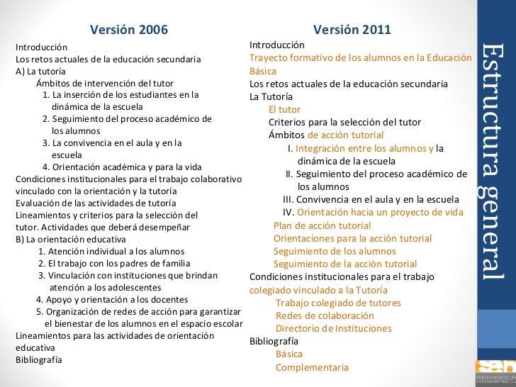 Estructura general <ul><li>Versión 2006 </li></ul><ul><li>Introducción </li></ul><ul><li>Los retos actuales de la educació...