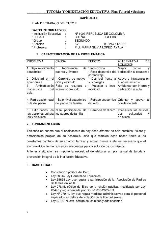 ____________TUTORÍA Y ORIENTACIÓN EDUCATIVA: Plan Tutorial y Sesiones                                         CAPÍTULO II ...
