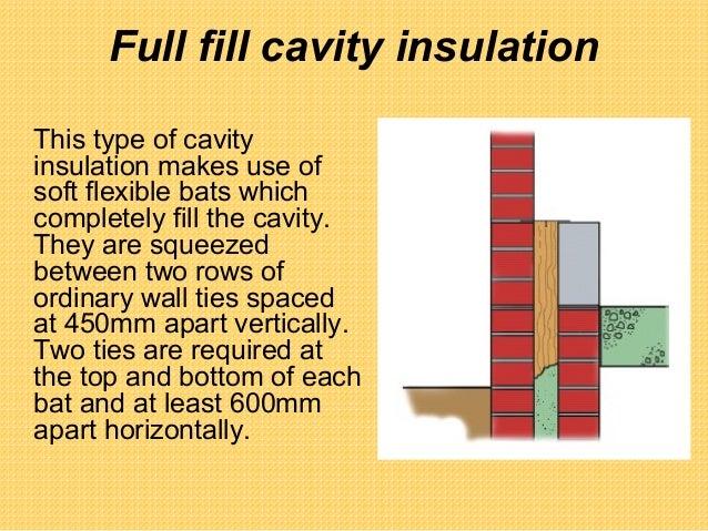 Tutor Cavity Insulation Ppt 4