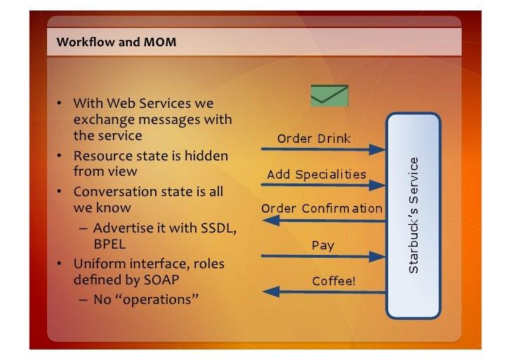 Hypermedia  Protocols  Span  Services                 Unfollowed  Link                 Followed  Link