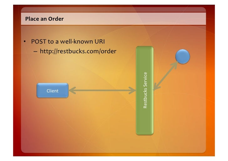 Placing  an  Order    • Response   HTTP/1.1 201 Created Location: http://restbucks.com/order/f932f92d Content-Typ...