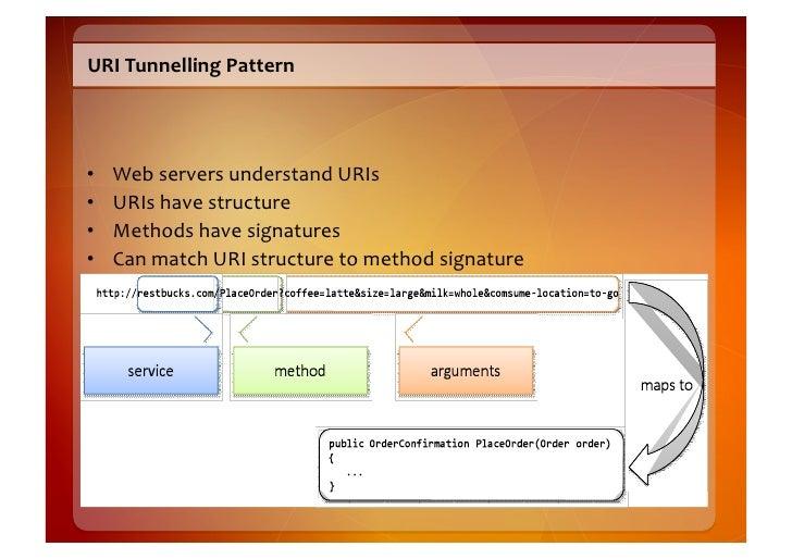 URI  Tunnelling  Pattern       •   Web  servers  understand  URIs   •   URIs  have  structure   •  ...