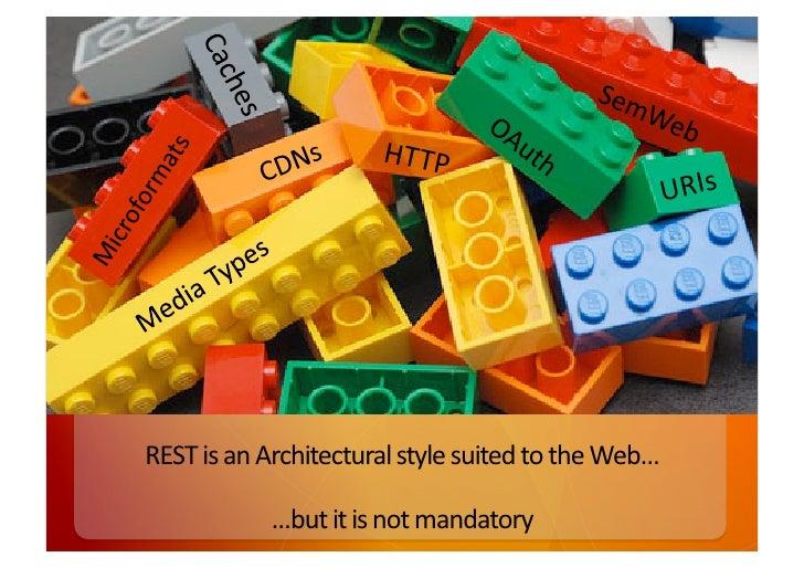 HTTP                                                                               URIs       REST  is  an  Arch...