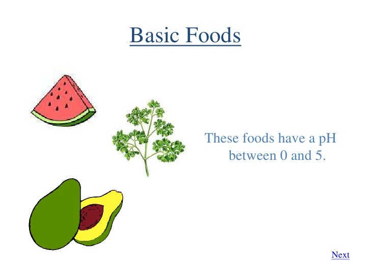 Acidic And Basic Foods