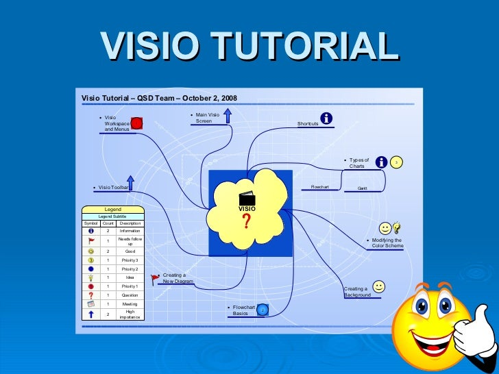 visio tutorial rh slideshare net Visio Shapes Visio Templates