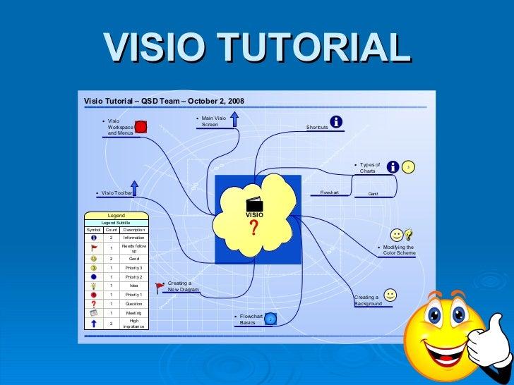 visio tutorial visio tutorial qsd team october 2 - Visio 2007 Tutorial Pdf