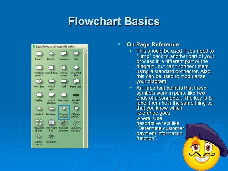 visio tutorial rh slideshare net Visio 2003 Disc Visio Software