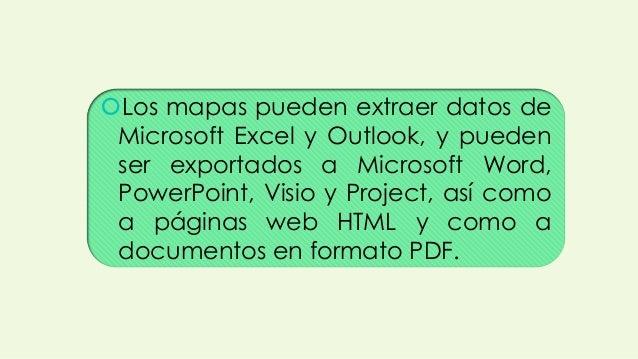Los mapas pueden extraer datos de Microsoft Excel y Outlook, y pueden ser exportados a Microsoft Word, PowerPoint, Visio ...