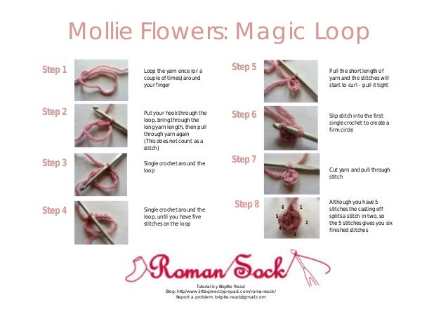 Mollie Flowers: Magic Loop Step 1  Loop the yarn once (or a couple of times) around your finger  Step 2  Put your hook thr...