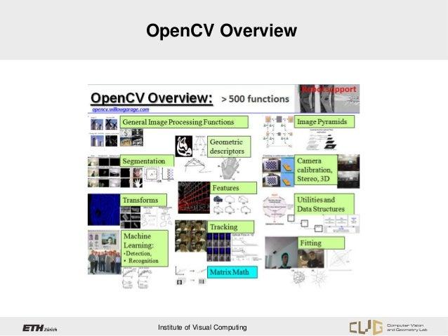 ETHZ CV2012: Tutorial openCV