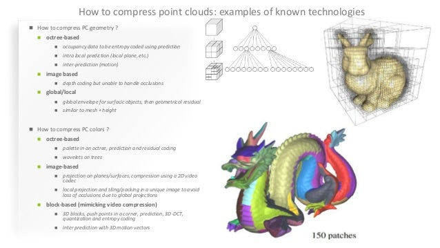 Tutorial on Point Cloud Compression and standardisation