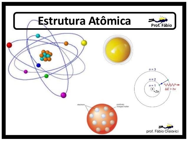Estrutura Atômica      Prof. Fábio                    prof. Fábio Oisiovici