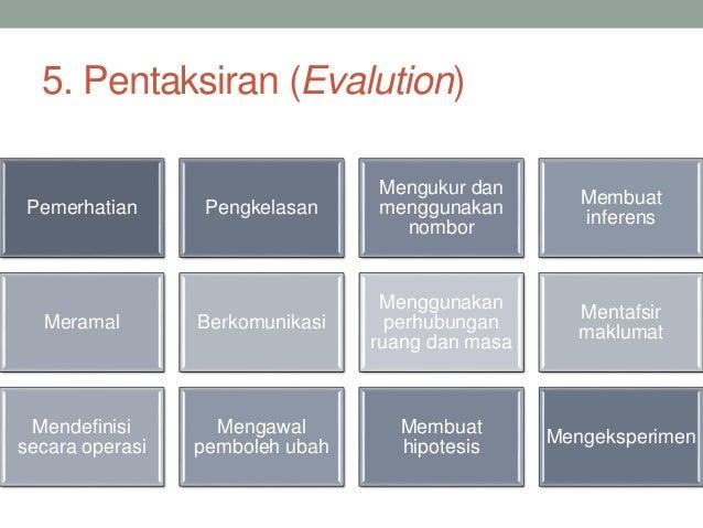6. Kait dengan situasi sebenar (Relation with life) • Hubungkait pelajaran dengan situasi sebenar • Guna bahan yang konkri...