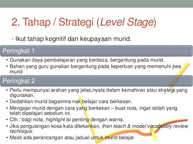 Peringkat 3 • Jika arahan dan penilaian jelas, ini memudahkan pembelajaran dijalankan. • Setiap kali masuk ke kelas, guru ...