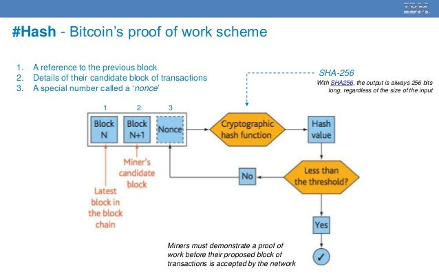 Tutorial Blockchain Technical Overview Ss