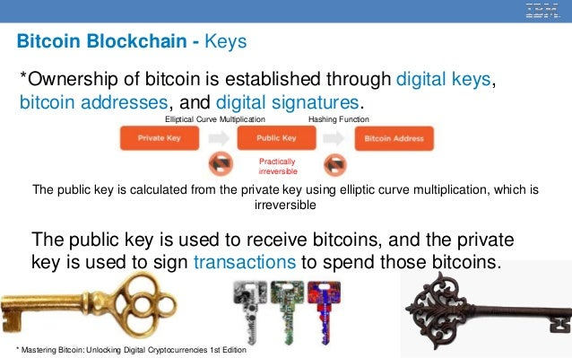 Can Bitcoins Be Transferred To Cash Have Public Key And