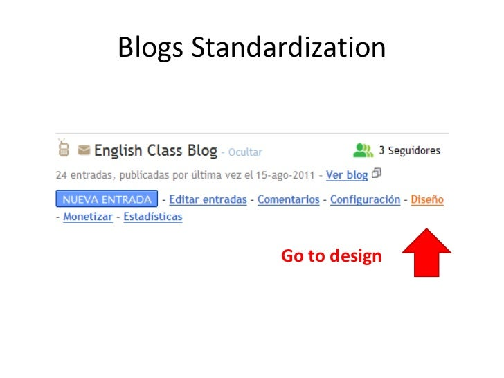 Blogs Standardization<br />Gotodesign<br />