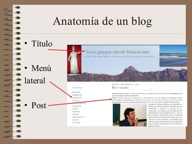 Anatomía de un blog• Título• Menúlateral• Post