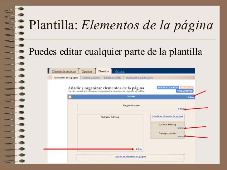 Plantilla: Elementos de la páginaPuedes editar cualquier parte de la plantilla