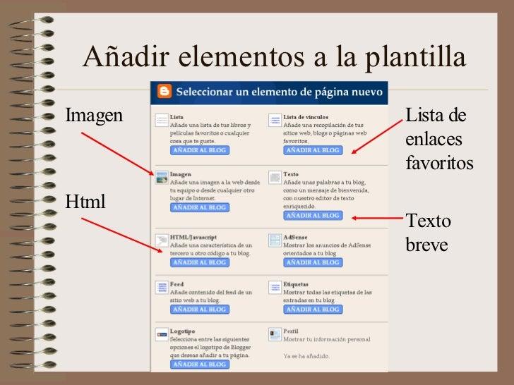 Añadir elementos a la plantillaImagen                     Lista de                           enlaces                      ...