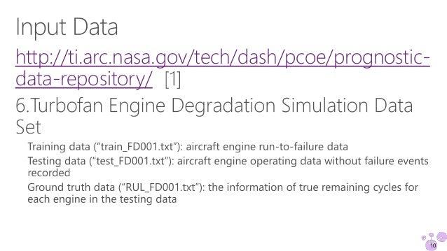 Sample training data ~20k rows, 100 unique engine id Sample testing data ~13k rows, 100 unique engine id Sample ground tru...