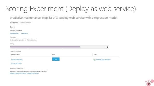 Desktop app Azure ML Model (Deployed Web Service) ML predictions consumed through the RRS web service interfaceData input ...