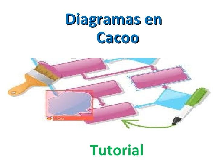 Diagramas en    Cacoo   Tutorial