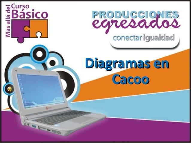 Diagramas enDiagramas en CacooCacoo