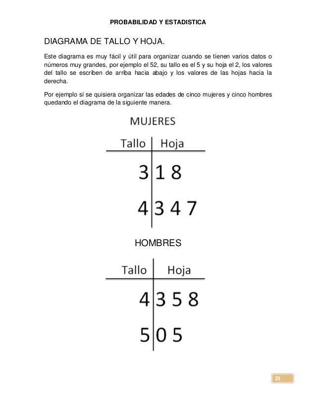 Tutorial de probabilidad y estadística.