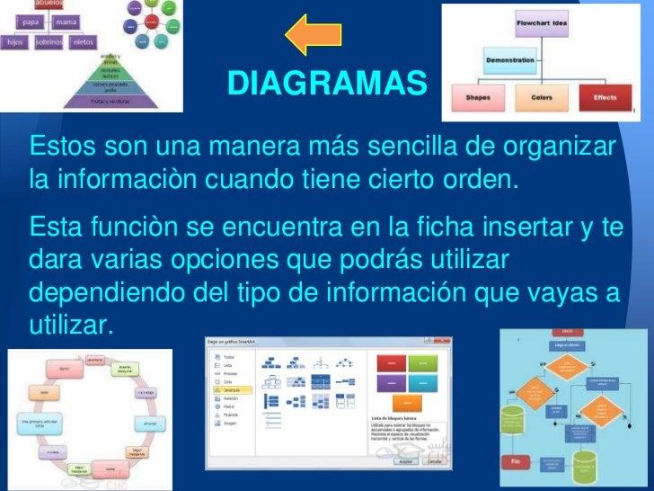 DIAGRAMASEstos son una manera más sencilla de organizarla informaciòn cuando tiene cierto orden.Esta funciòn se encuentra ...