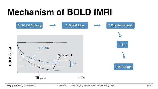 tcp flow control mechanism tutorial