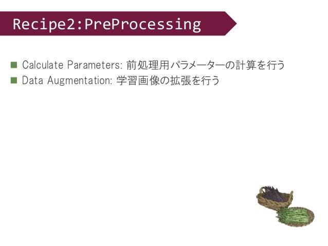  Calculate Parameters: 前処理用パラメーターの計算を行う  Data Augmentation: 学習画像の拡張を行う Recipe2:PreProcessing