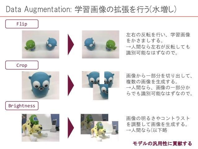 Data Augmentation: 学習画像の拡張を行う(水増し) Flip Crop Brightness 左右の反転を行い、学習画像 をかさましする。 →人間なら左右が反転しても 識別可能なはずなので。 画像から一部分を切り出して、 複数...