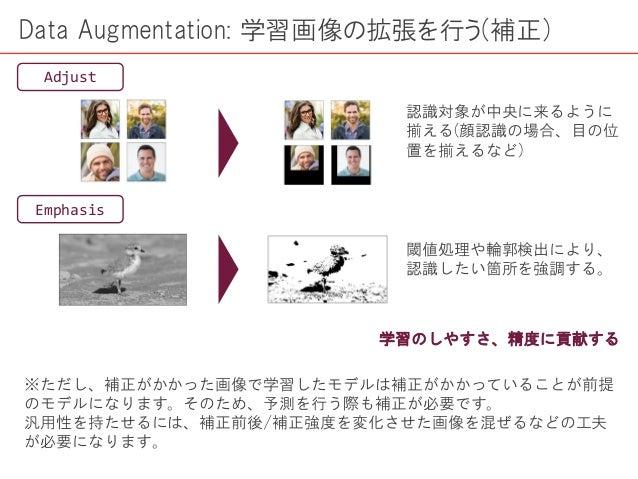 Data Augmentation: 学習画像の拡張を行う(補正) Adjust Emphasis 認識対象が中央に来るように 揃える(顔認識の場合、目の位 置を揃えるなど) 閾値処理や輪郭検出により、 認識したい箇所を強調する。 学習のしやす...