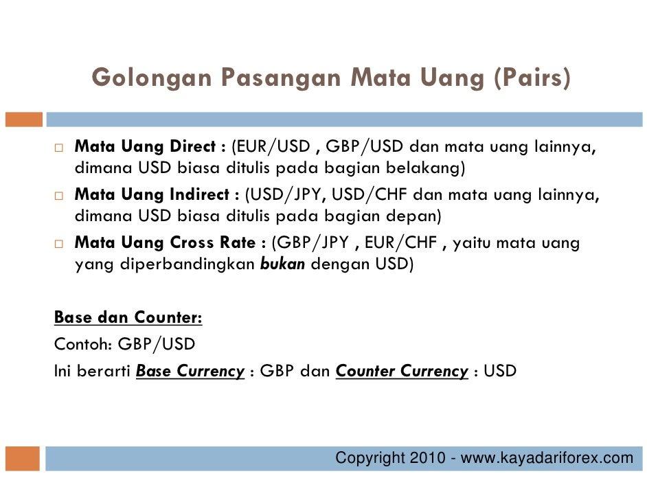 Manajemen uang dalam perdagangan forex