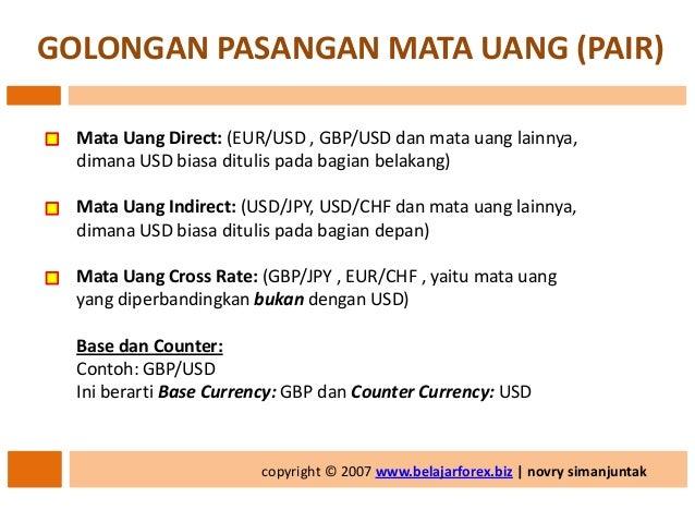 Sejarah pasangan mata uang forex