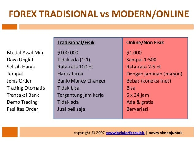 Forex online changer