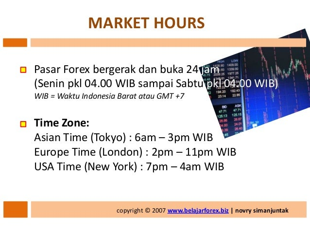 Cd tutorial belajar forex