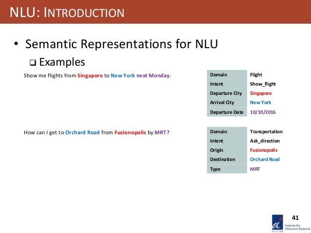 Natural Language in Human-Robot Interaction