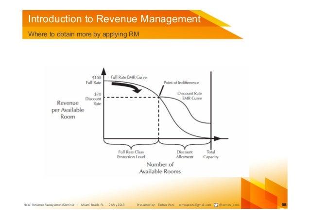 Introduction to management by schermerhorn class
