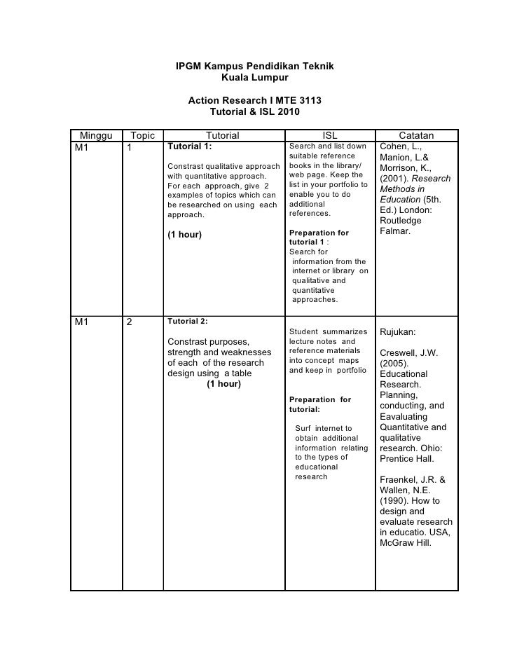 IPGM Kampus Pendidikan Teknik                             Kuala Lumpur                        Action Research I MTE 3113  ...