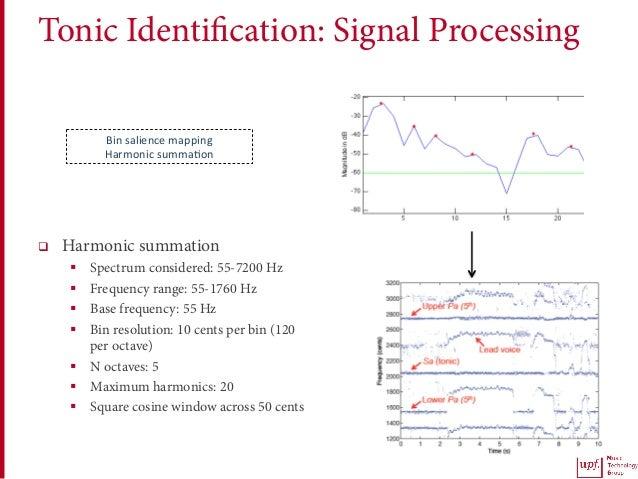 Tonic Identification: Signal Processing q Harmonic summation § Spectrum considered: 55-7200 Hz § Frequency range: 55-17...