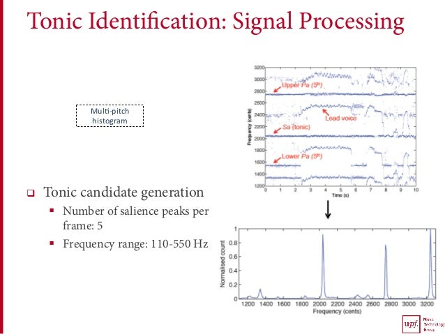 Tonic Identification: Signal Processing q Tonic candidate generation § Number of salience peaks per frame: 5 § Frequenc...
