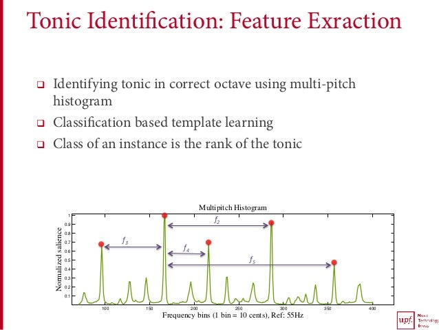 Tonic Identification: Feature Exraction q Identifying tonic in correct octave using multi-pitch histogram q Classificati...